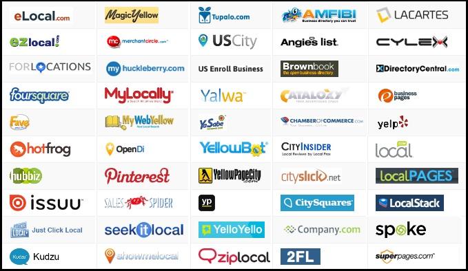 Top 60 Green Business Directories
